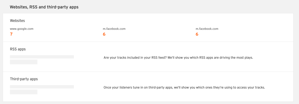 SoundCloud Pro Unlimited Statistics User Interface [part 4]